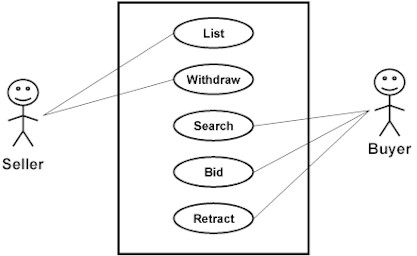 Use cases and testing stickyminds ccuart Image collections