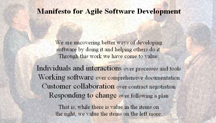Let The Agile Manifesto Guide Your Software Testing