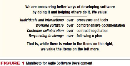 Agile Development Stickyminds