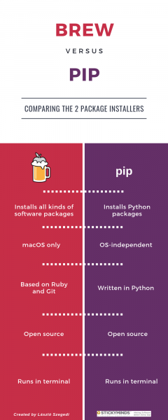 Infographic showing Brew vs. Pip at a glance