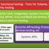 Treating Test Cases as a Product